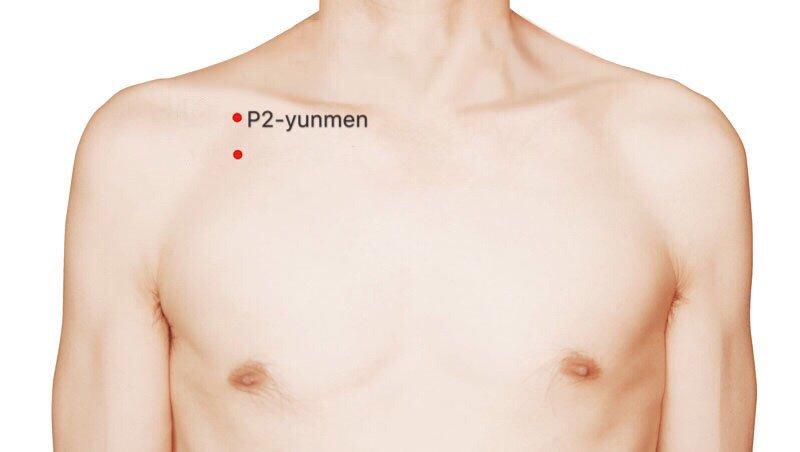 ponto-acupuntura-p2