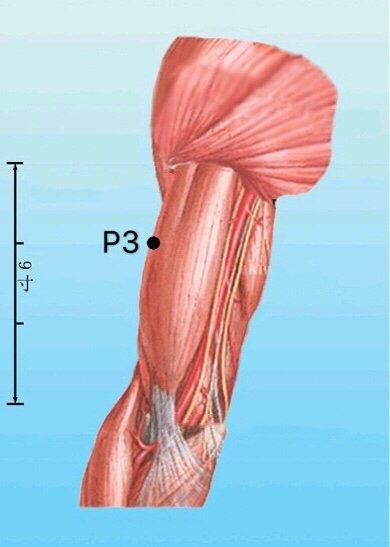 como localizar P3 acupuntura