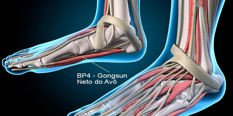 BP4 acupuntura