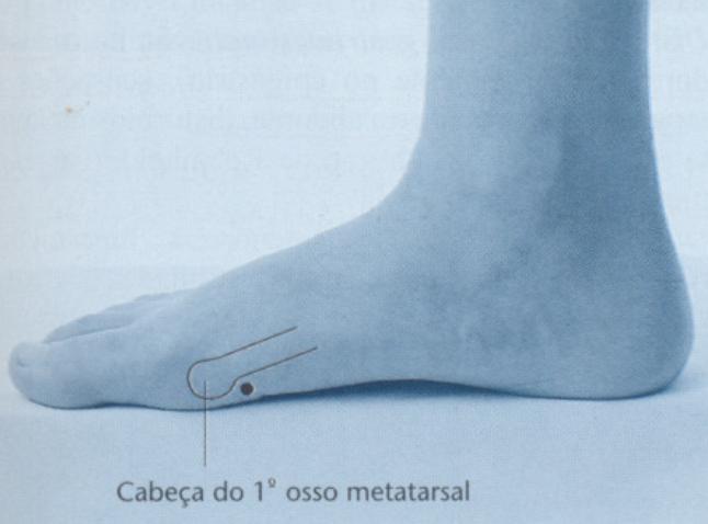 Bp3 acupuntura como encontrar