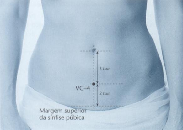 VC4 acupuntura sua Localização Cláudia Focks 3