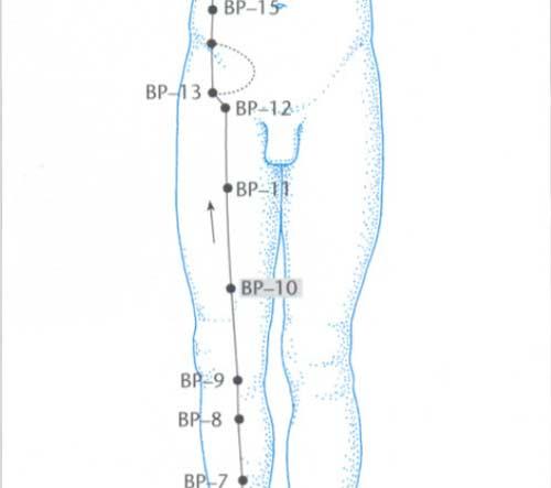 acupuntura BP10