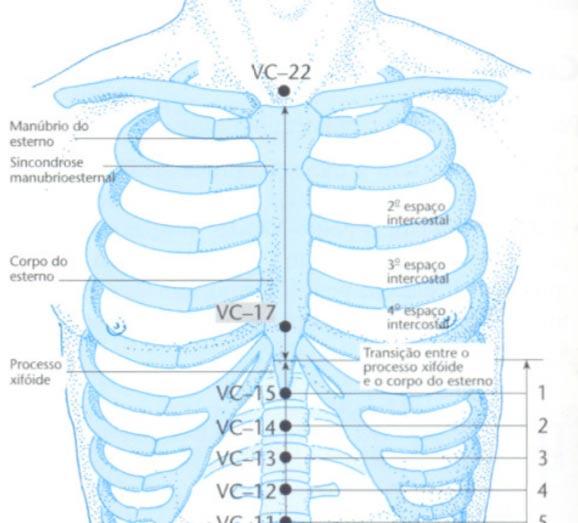 vc17 acupuntura como encontrar